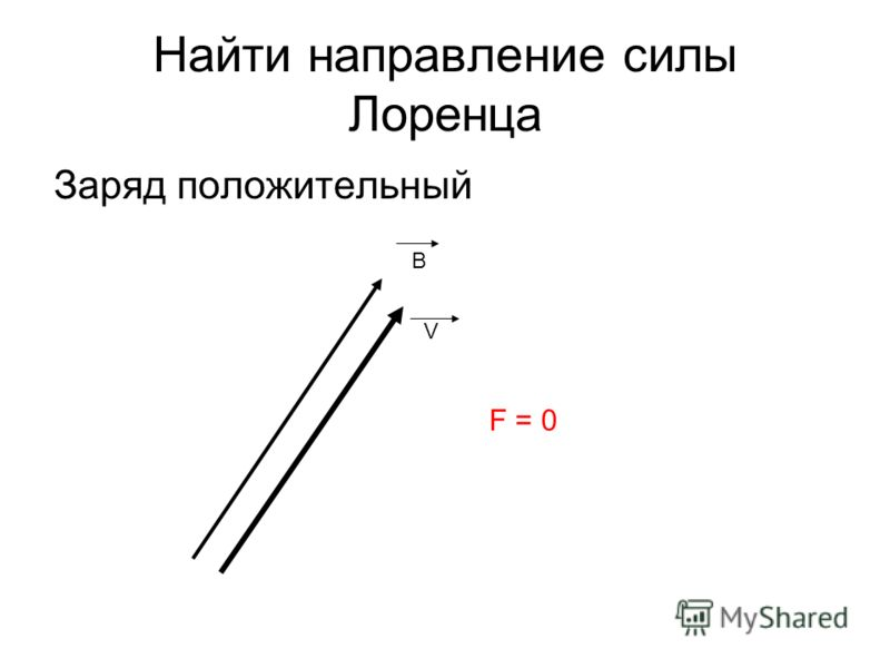 Найти направление силы Лоренца Заряд положительный B V F = 0