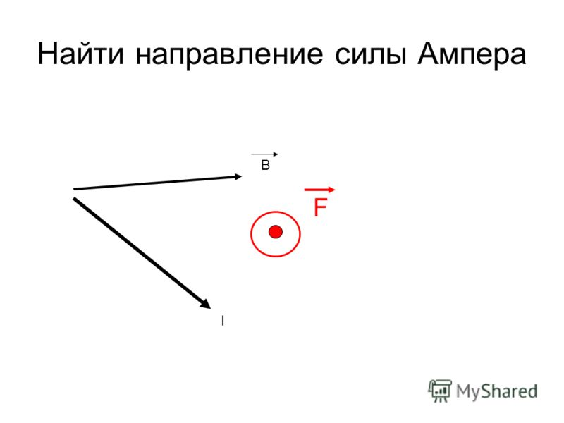 Найти направление силы Ампера B I F