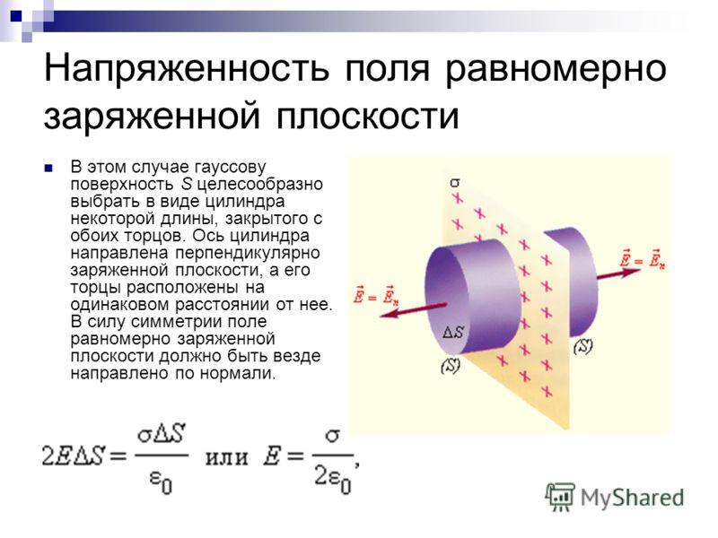 Напряженность поля равномерно заряженной плоскости В этом случае гауссову поверхность S целесообразно выбрать в виде цилиндра некоторой длины, закрытого с обоих торцов. Ось цилиндра направлена перпендикулярно заряженной плоскости, а его торцы располо