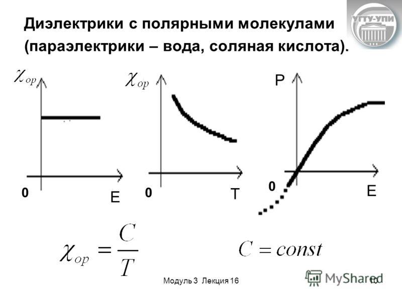 Модуль 3 Лекция 1610 Диэлектрики с полярными молекулами (параэлектрики – вода, соляная кислота). 0 0 0 Е Е Т P