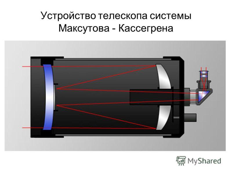 Устройство телескопа системы Максутова - Кассегрена