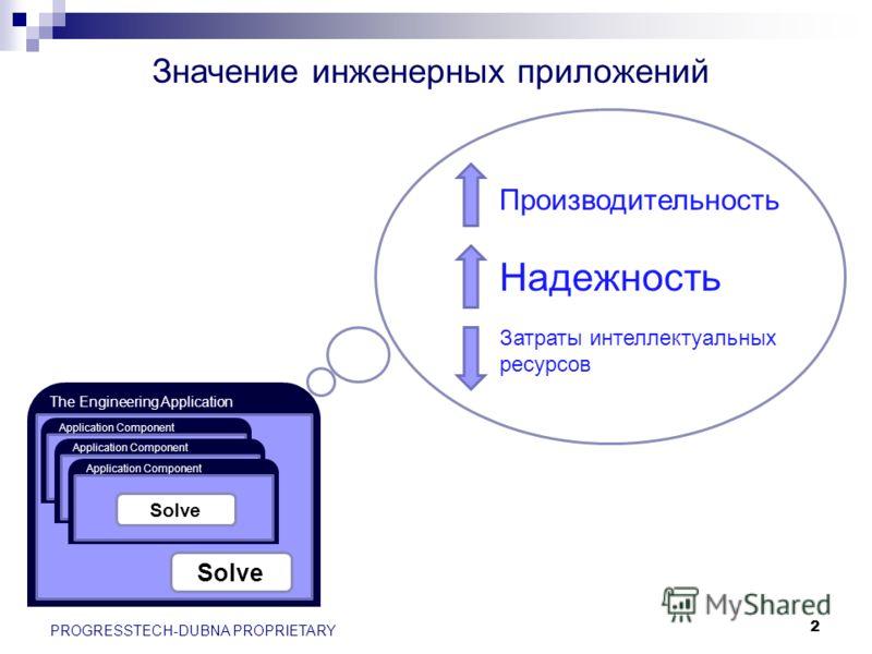 The Engineering Application Solve Application Component Solve Производительность Надежность Затраты интеллектуальных ресурсов Значение инженерных приложений PROGRESSTECH-DUBNA PROPRIETARY 2