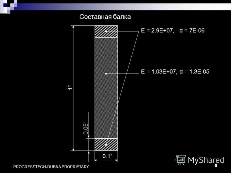 PROGRESSTECH-DUBNA PROPRIETARY 9 Составная балка 0.1 1 0.05 E = 2.9E+07, α = 7E-06 E = 1.03E+07, α = 1.3E-05