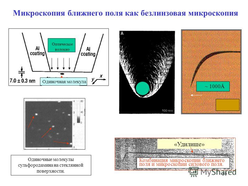 10 Микроскопия ближнего поля как безлинзовая микроскопия ~ 1000Å Комбинация микроскопии ближнего поля и микроскопии силового поля. «Удилище» Оптическое волокно Одиночная молекула Одиночные молекулы сульфородамина на стеклянной поверхности.