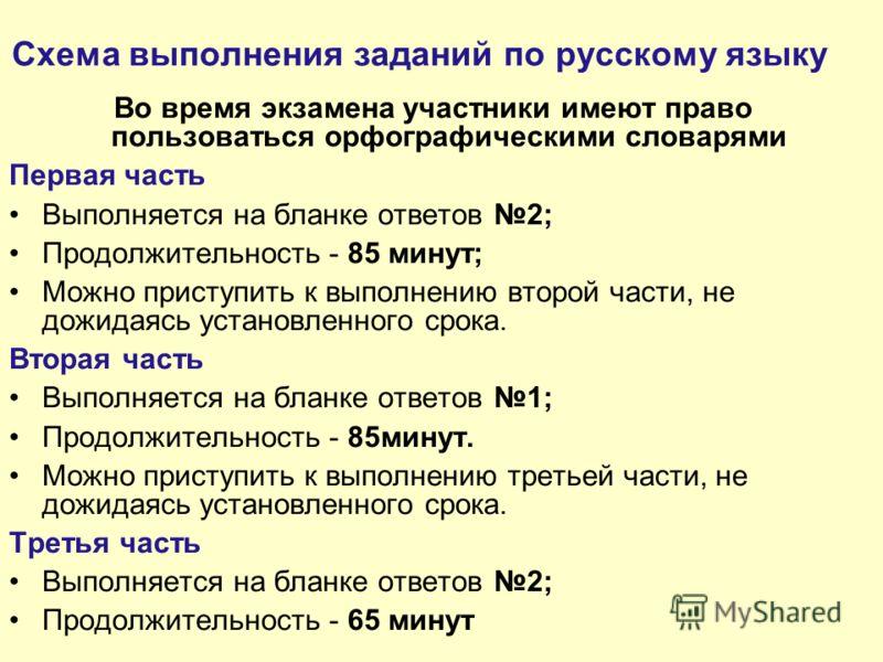 Схема выполнения заданий по русскому языку Во время экзамена участники имеют право пользоваться орфографическими словарями Первая часть Выполняется на бланке ответов 2; Продолжительность - 85 минут; Можно приступить к выполнению второй части, не дожи