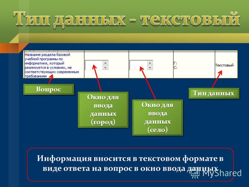 Информация вносится в текстовом формате в виде ответа на вопрос в окно ввода данных ВопросВопрос Окно для ввода данных (город) Тип данных Окно для ввода данных (село)
