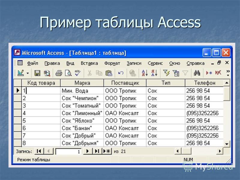 Пример таблицы Access