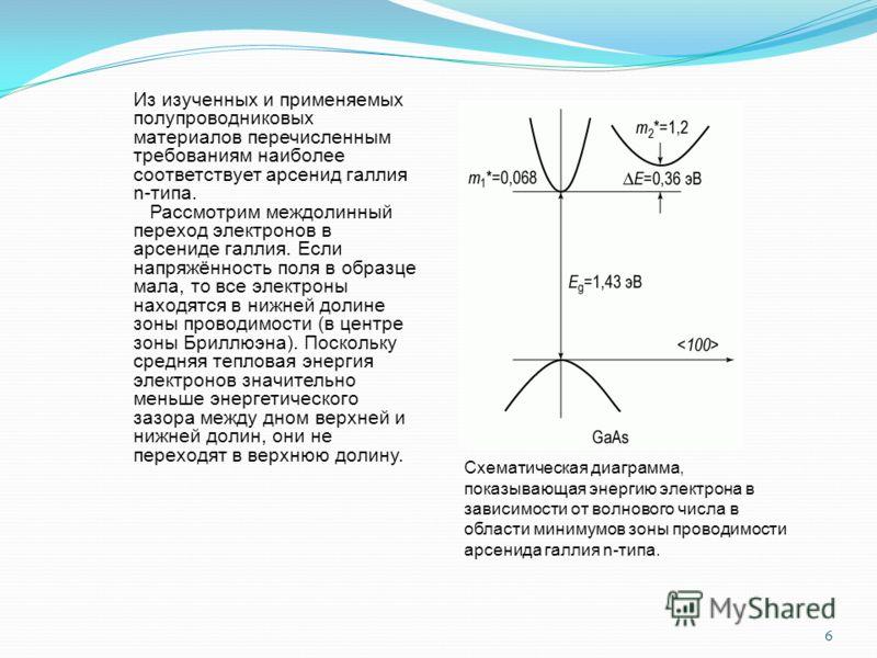 Из изученных и применяемых полупроводниковых материалов перечисленным требованиям наиболее соответствует арсенид галлия n-типа. Рассмотрим междолинный переход электронов в арсениде галлия. Если напряжённость поля в образце мала, то все электроны нахо
