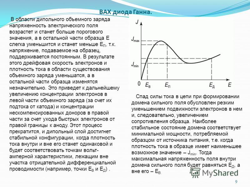 ВАХ диода Ганна. В области дипольного объемного заряда напряженность электрического поля возрастет и станет больше порогового значения, а в остальной части образца E слегка уменьшится и станет меньше E П, т.к. напряжение, подаваемое на образец, подде