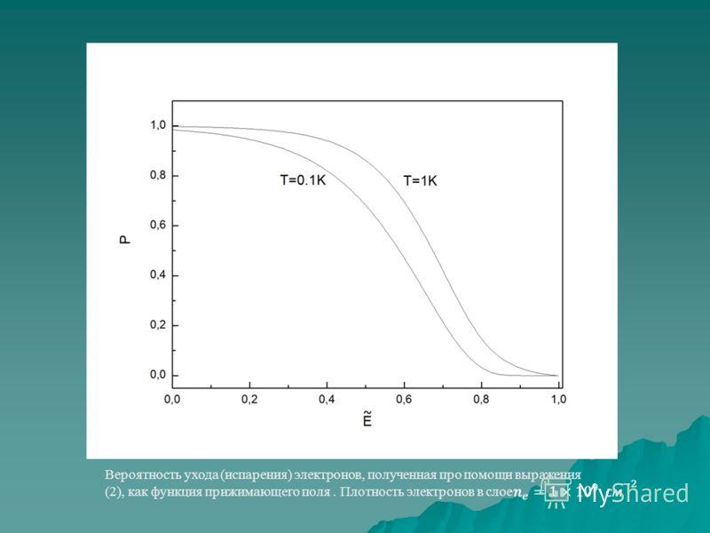 Вероятность ухода (испарения) электронов, полученная про помощи выражения (2), как функция прижимающего поля. Плотность электронов в слое