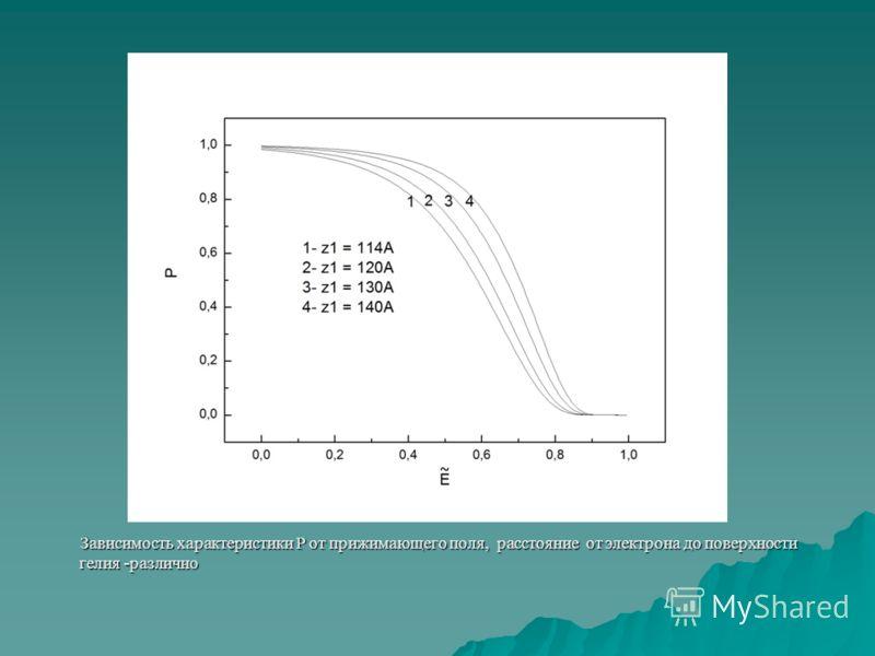 Зависимость характеристики P от прижимающего поля, расстояние от электрона до поверхности гелия -различно Зависимость характеристики P от прижимающего поля, расстояние от электрона до поверхности гелия -различно