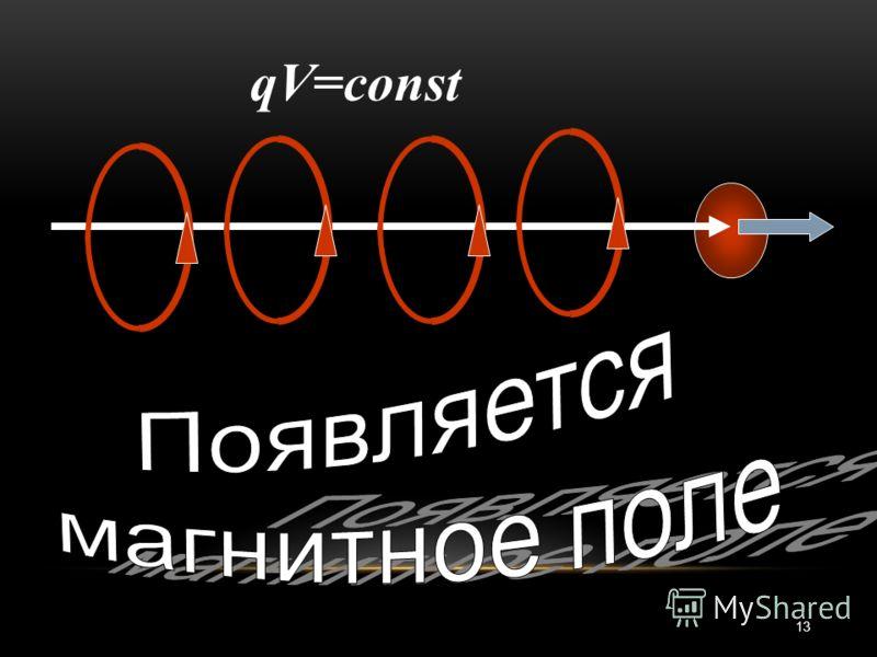qV=const 13