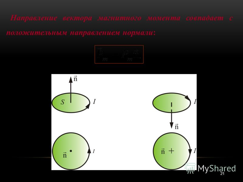 Направление вектора магнитного момента совпадает с положительным направлением нормали: 21