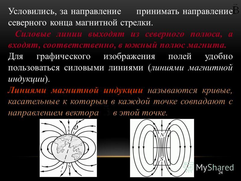 24 Условились, за направление принимать направление северного конца магнитной стрелки. Силовые линии выходят из северного полюса, а входят, соответственно, в южный полюс магнита. Для графического изображения полей удобно пользоваться силовыми линиями