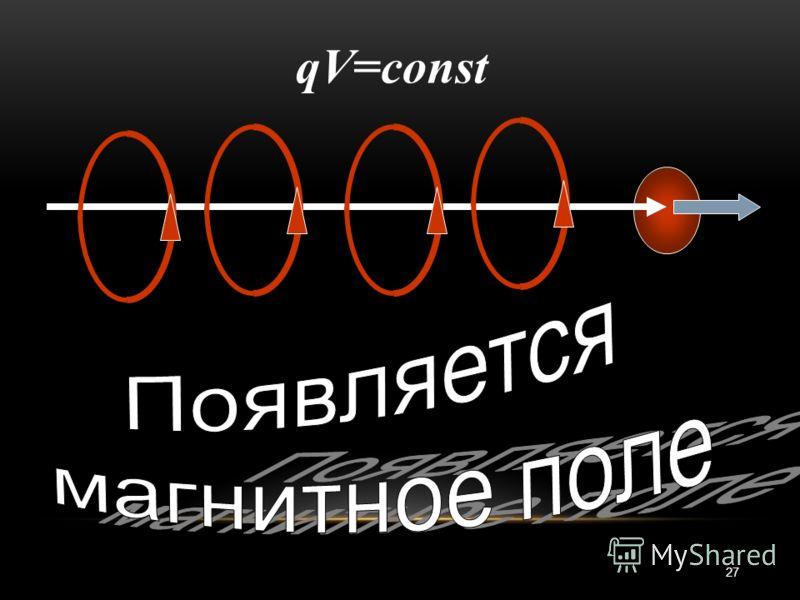 qV=const 27