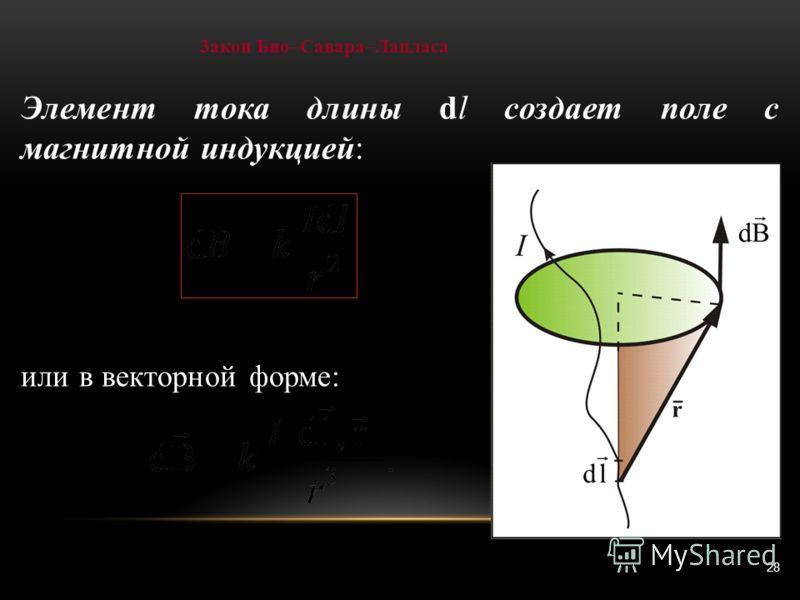28 3акон Био–Савара–Лапласа Элемент тока длины dl создает поле с магнитной индукцией: или в векторной форме: