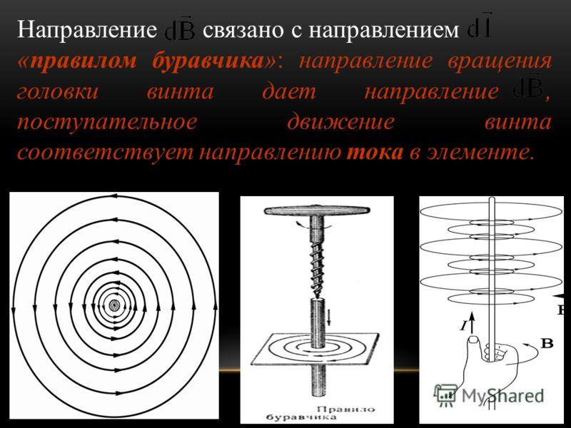 Направление связано с направлением «правилом буравчика»: направление вращения головки винта дает направление, поступательное движение винта соответствует направлению тока в элементе. 32