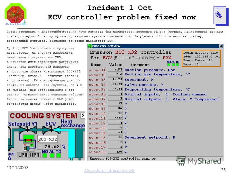 Alexei.Kuryakin@cern.ch 12/11/2009 25 Incident 1 Oct ECV controller problem fixed now Путем перехвата и дизассемблирования Java-скриптов был расшифрован протокол обмена (точнее, мониторинга) данными с контроллером. По этому протоколу написано краткое