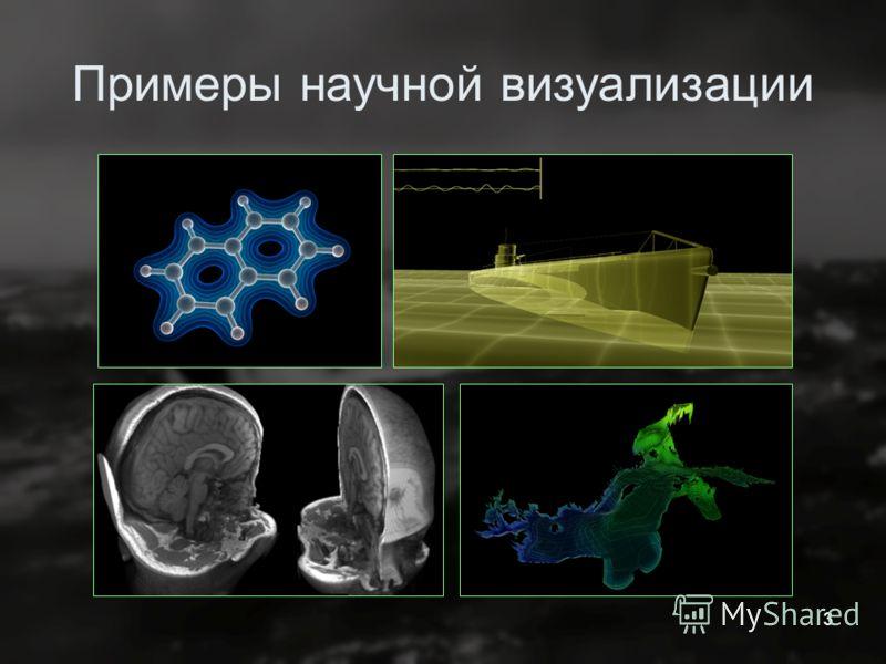 3 Примеры научной визуализации