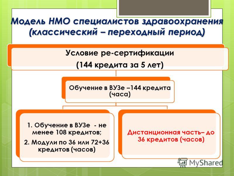 Модель НМО специалистов здравоохранения (классический – переходный период) Условие ре-сертификации (144 кредита за 5 лет) Обучение в ВУЗе –144 кредита (часа) 1. Обучение в ВУЗе - не менее 108 кредитов; 2. Модули по 36 или 72+36 кредитов (часов) Диста