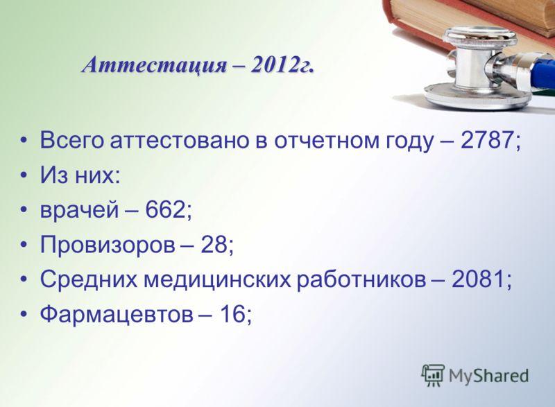 Аттестация – 2012г. Всего аттестовано в отчетном году – 2787; Из них: врачей – 662; Провизоров – 28; Средних медицинских работников – 2081; Фармацевтов – 16;