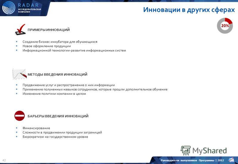 ИССЛЕДОВАТЕЛЬСКАЯ КОМПАНИЯ R A D A R Руководители выпускников Программы | 2012 42 Инновации в других сферах ПРИМЕРЫ ИННОВАЦИЙ МЕТОДЫ ВВЕДЕНИЯ ИННОВАЦИЙ БАРЬЕРЫ ВВЕДЕНИЯ ИННОВАЦИЙ Создание бизнес инкубатора для обучающихся Новое оформление продукции И