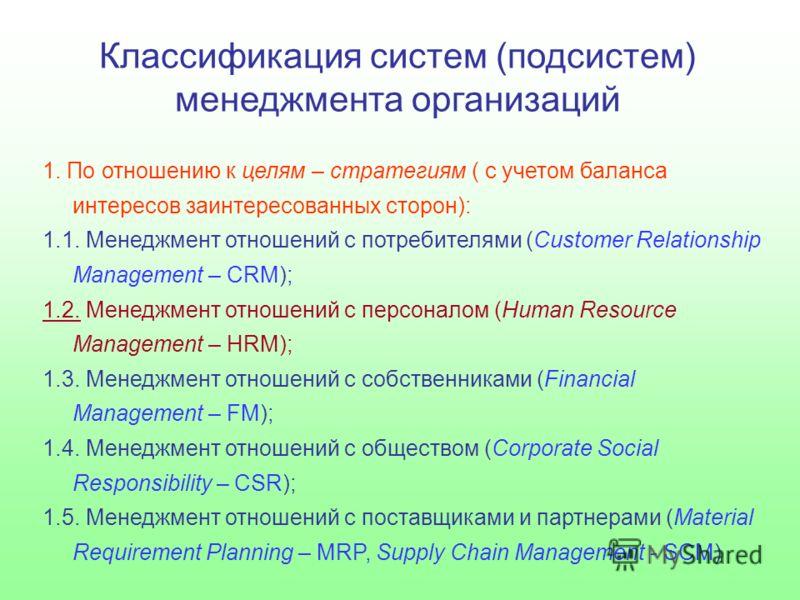 Классификация систем (подсистем) менеджмента организаций 1. По отношению к целям – стратегиям ( с учетом баланса интересов заинтересованных сторон): 1.1. Менеджмент отношений с потребителями (Customer Relationship Management – CRM); 1.2. Менеджмент о