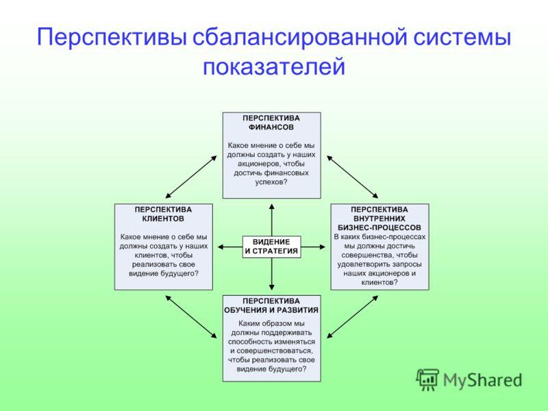 Перспективы сбалансированной системы показателей