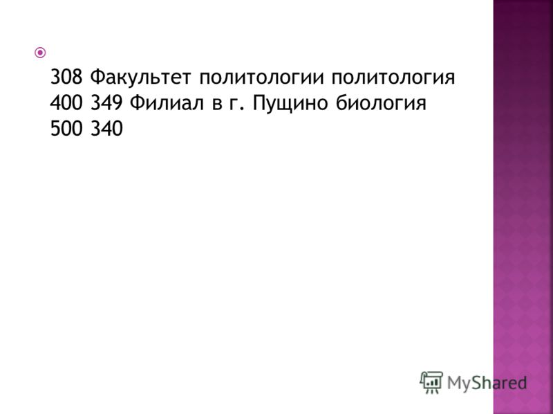 308 Факультет политологии политология 400 349 Филиал в г. Пущино биология 500 340