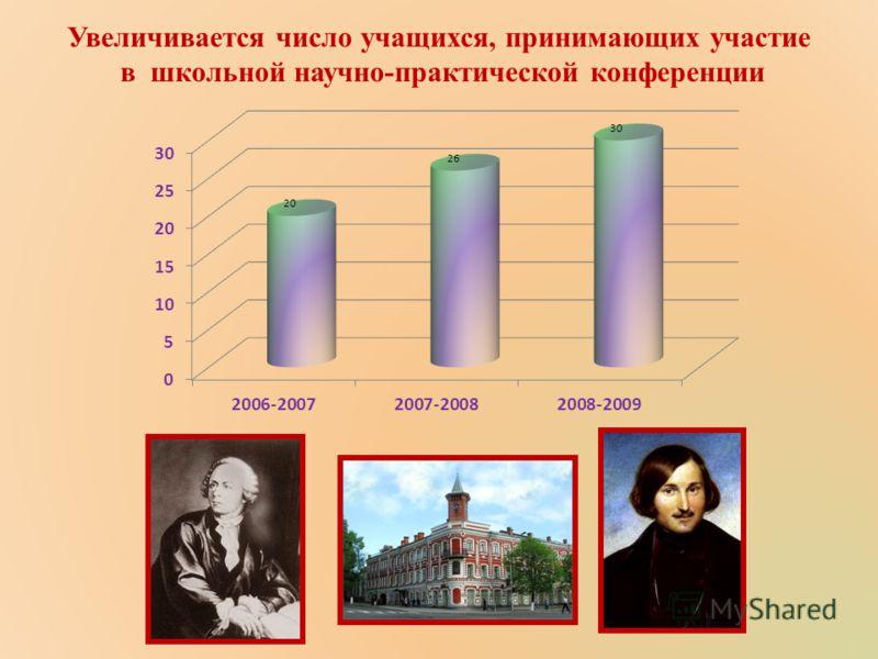 Увеличивается число учащихся, принимающих участие в школьной научно-практической конференции