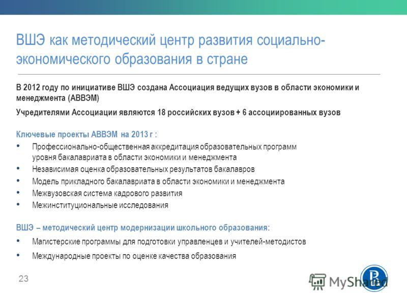 ВШЭ как методический центр развития социально- экономического образования в стране 23 В 2012 году по инициативе ВШЭ создана Ассоциация ведущих вузов в области экономики и менеджмента (АВВЭМ) Учредителями Ассоциации являются 18 российских вузов + 6 ас