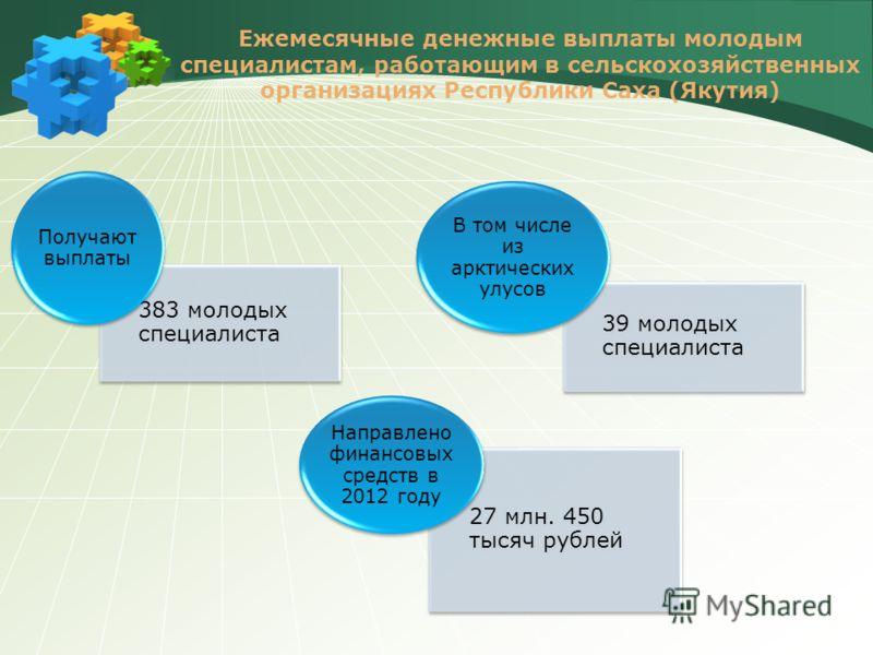 383 молодых специалиста Получают выплаты 39 молодых специалиста В том числе из арктических улусов 27 млн. 450 тысяч рублей Направлено финансовых средств в 2012 году Ежемесячные денежные выплаты молодым специалистам, работающим в сельскохозяйственных