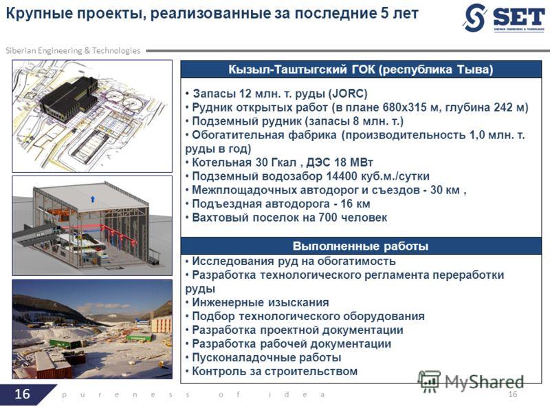 16 Крупные проекты, реализованные за последние 5 лет Siberian Engineering & Technologies Кызыл-Таштыгский ГОК (республика Тыва) Запасы 12 млн. т. руды (JORC) Рудник открытых работ (в плане 680x315 м, глубина 242 м) Подземный рудник (запасы 8 млн. т.)