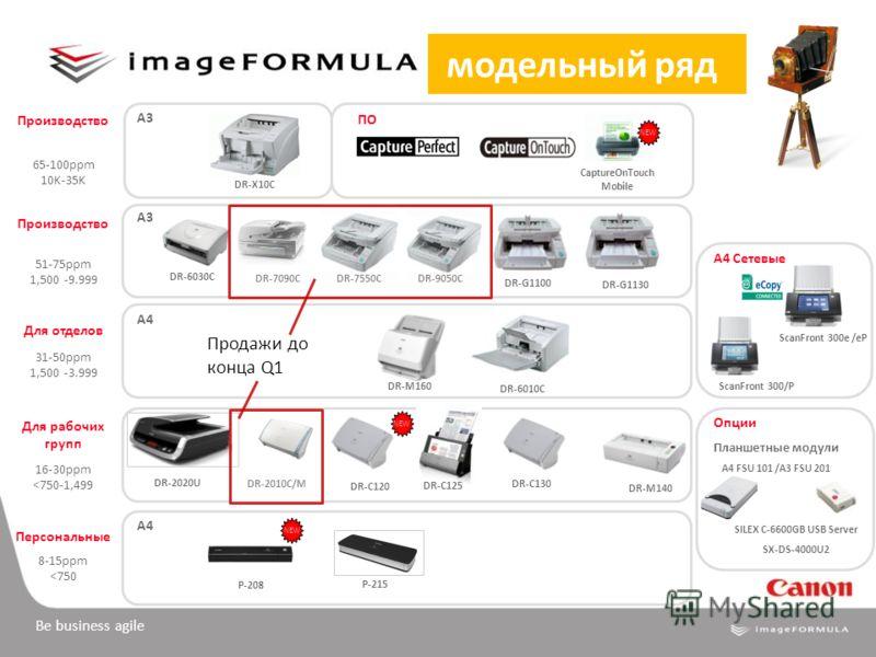 Be business agile Персональные 8-15ppm