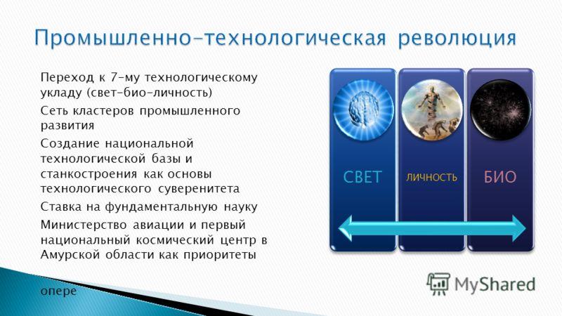 СВЕТ ЛИЧНОСТЬ БИО Переход к 7-му технологическому укладу (свет-био-личность) Сеть кластеров промышленного развития Создание национальной технологической базы и станкостроения как основы технологического суверенитета Ставка на фундаментальную науку Ми