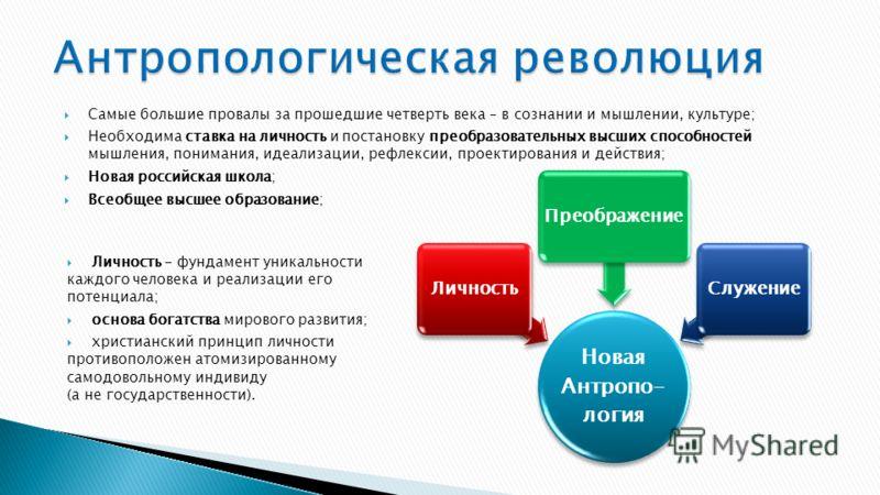Самые большие провалы за прошедшие четверть века – в сознании и мышлении, культуре; Необходима ставка на личность и постановку преобразовательных высших способностей мышления, понимания, идеализации, рефлексии, проектирования и действия; Новая россий