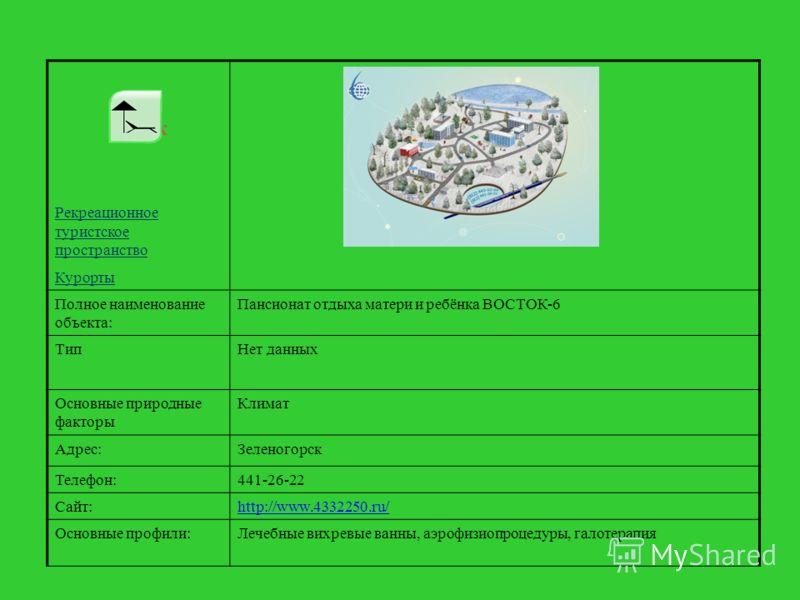 ЯРЛЫК Рекреационное туристское пространство Курорты ФОТО ОБЪЕКТА Полное наименование объекта: Пансионат отдыха матери и ребёнка ВОСТОК-6 ТипНет данных Основные природные факторы Климат Адрес:Зеленогорск Телефон:441-26-22 Сайт:http://www.4332250.ru/ О