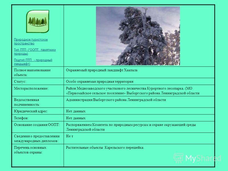 ЯРЛЫК Природное туристское пространство Тип ПТП (*ООПТ, памятники природы) Подтип ПТП - природный ландшафт) ФОТО ОБЪЕКТА Полное наименование объекта: Охраняемый природный ландшафт Хаапала Статус:Особо охраняемая природная территория Месторасположение