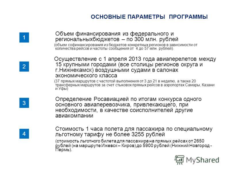 ОСНОВНЫЕ ПАРАМЕТРЫ ПРОГРАММЫ Объем финансирования из федерального и региональныхбюджетов – по 300 млн. рублей (объем софинансирования из бюджетов конкретных регионов в зависимости от количества рейсов и частоты сообщения от 4 до 57 млн. рублей). Осущ