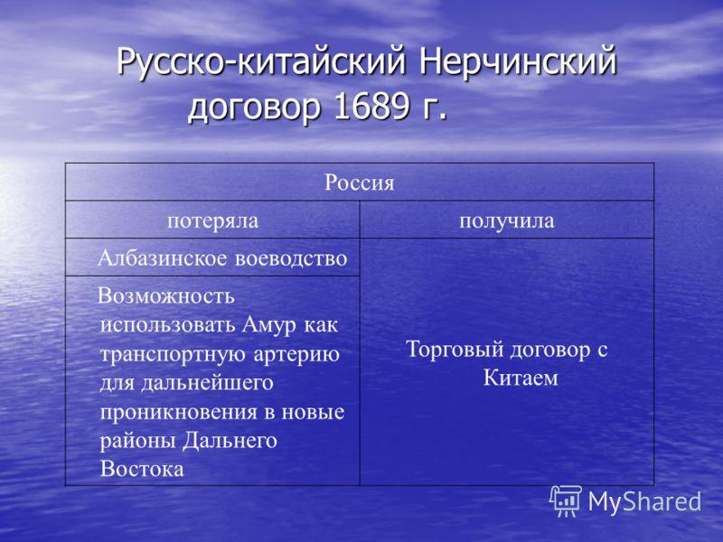 Русско-китайский Нерчинский договор 1689 г. Россия потерялаполучила Албазинское воеводство Торговый договор с Китаем Возможность использовать Амур как транспортную артерию для дальнейшего проникновения в новые районы Дальнего Востока