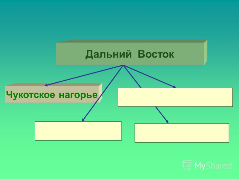Дальний Восток Чукотское нагорье