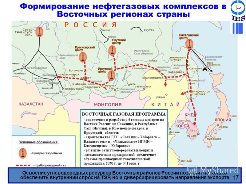 Формирование нефтегазовых комплексов в Восточных регионах страны Освоение углеводородных ресурсов Восточных районов России позволит не только обеспечить внутренний спрос на ТЭР, но и диверсифицировать направления экспорта 17
