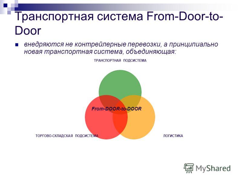 Транспортная система From-Door-to- Door внедряются не контрейлерные перевозки, а принципиально новая транспортная система, объединяющая: From-DOOR-to-DOOR