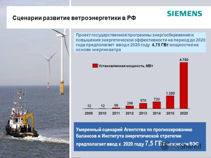 8 Сценарии развитие ветроэнергетики в РФ Умеренный сценарий Агентства по прогнозированию балансов и Института энергетической стратегии предполагает ввод к 2020 году 7,5 ГВт мощности ВЭС 2009 4.750 20202015 1.320 20142013201220112010 Установленная мощ