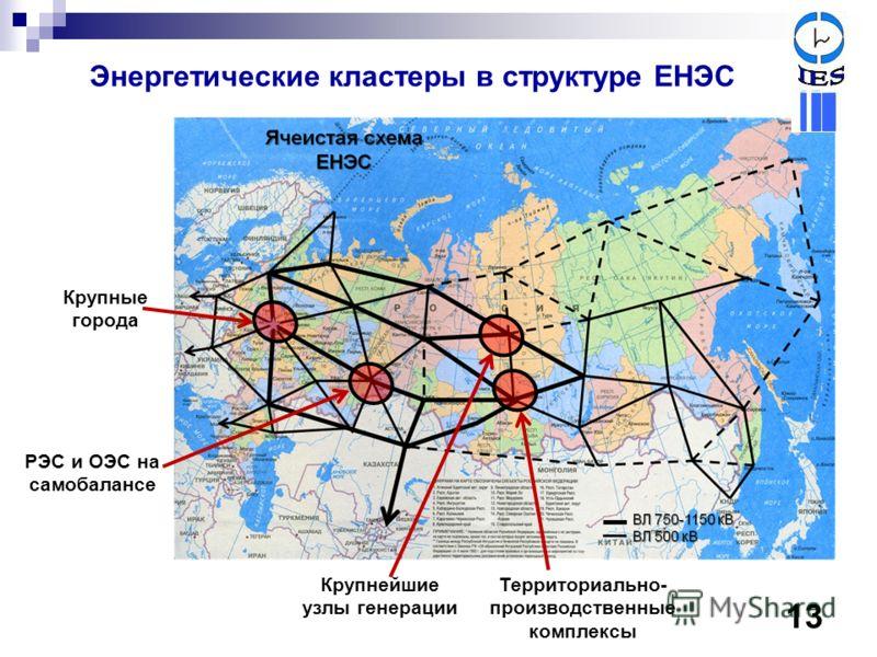 Энергетические кластеры в структуре ЕНЭС 13 Крупнейшие узлы генерации Территориально- производственные комплексы Крупные города РЭС и ОЭС на самобалансе