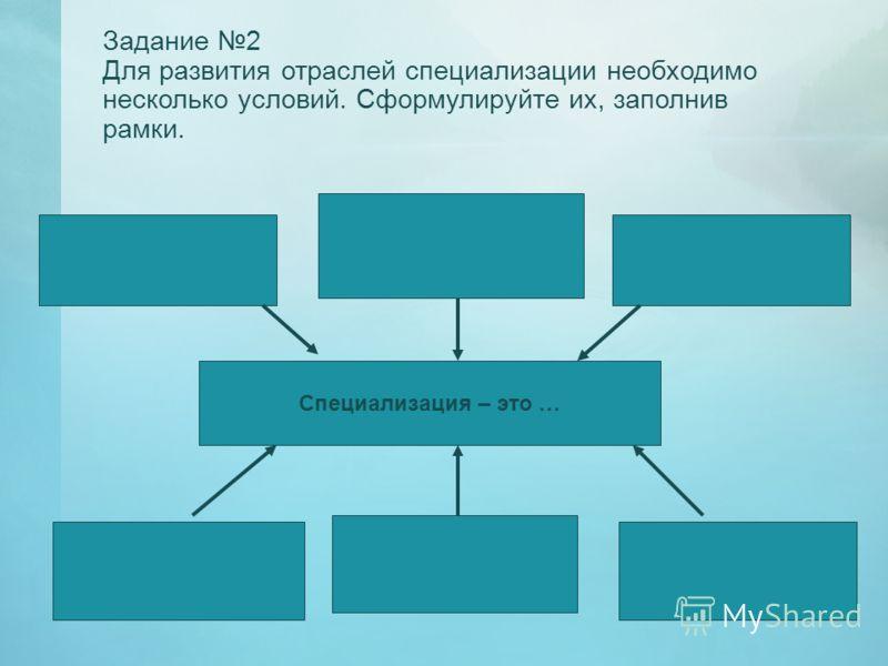 Задание 2 Для развития отраслей специализации необходимо несколько условий. Сформулируйте их, заполнив рамки. Специализация – это …