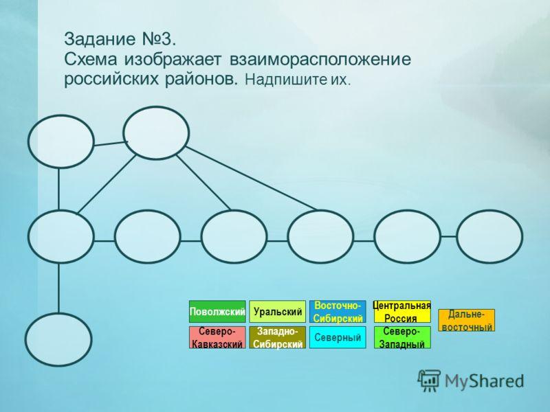 Задание 3. Схема изображает взаиморасположение российских районов. Надпишите их. Северо- Западный Дальне- восточный Центральная Россия Северо- Кавказский ПоволжскийУральский Восточно- Сибирский Западно- Сибирский Северный