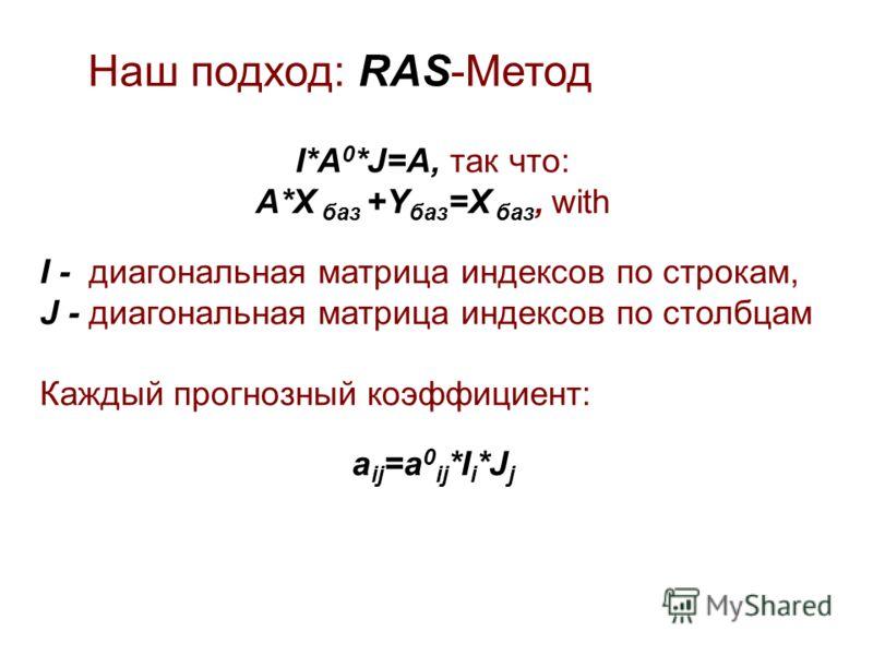 Наш подход: RAS-Метод I*A 0 *J=A, так что: A*X баз +Y баз =X баз, with I - диагональная матрица индексов по строкам, J - диагональная матрица индексов по столбцам Каждый прогнозный коэффициент: a ij =a 0 ij *I i *J j