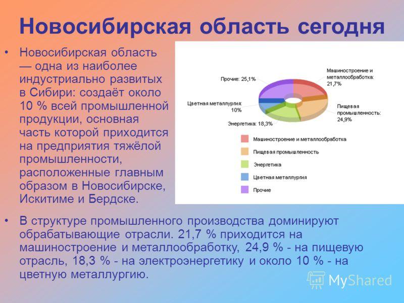 Новосибирская область одна из наиболее индустриально развитых в Сибири: создаёт около 10 % всей промышленной продукции, основная часть которой приходится на предприятия тяжёлой промышленности, расположенные главным образом в Новосибирске, Искитиме и