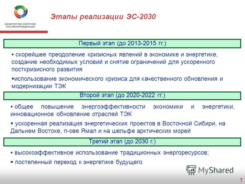 Характеристика разброса сценариев (на примере производства и потребления электроэнергии) 6 Риски выхода сценариев за пределы базового прогнозного поля учитываются через возможные сдвиги сроков окончания первого и второго этапов реализации ЭС-2030 1 г
